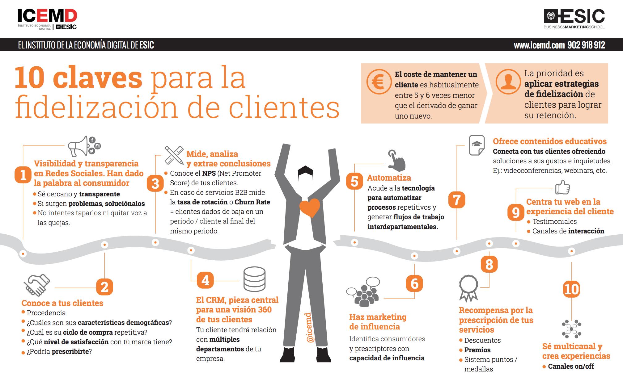Fidelización de Clientes. El análisis de la retención estratégica en los negocios.