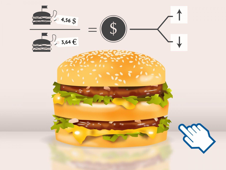 Indice Big Mac y Sus Nuevas Interpretaciones