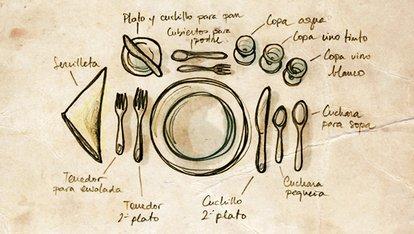 Tips para un buen almuerzo de negocios