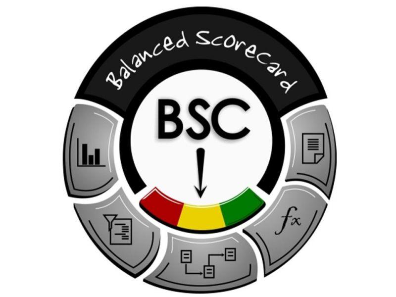 Indicadores Balanced Scorecard