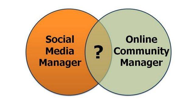 Capacitación Community y Content Management en Ecuador