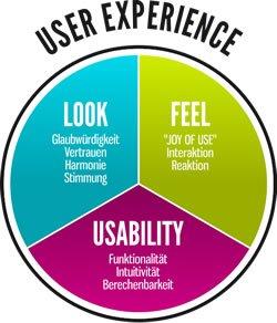 User Experience Wheel, una herramienta para el diseño de experiencias de usuario