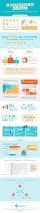 Infografía Juegos en Redes Sociales
