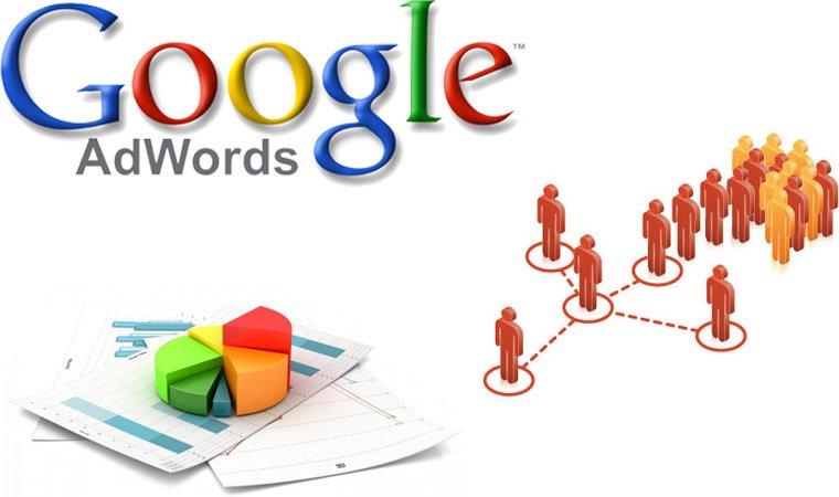¿Para que sirve la Certificación Google ADS?