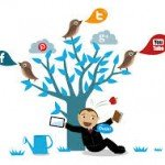 Community Management & Social CRM - Social Media