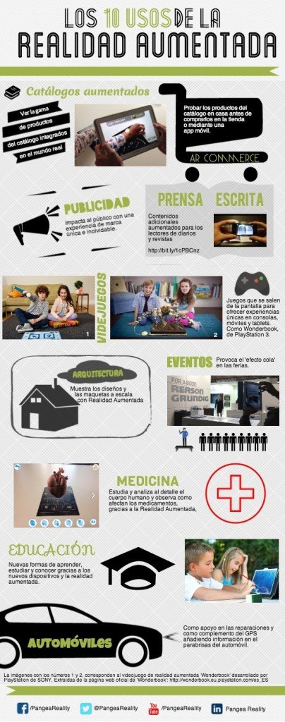 10 usos de la realidad aumentada