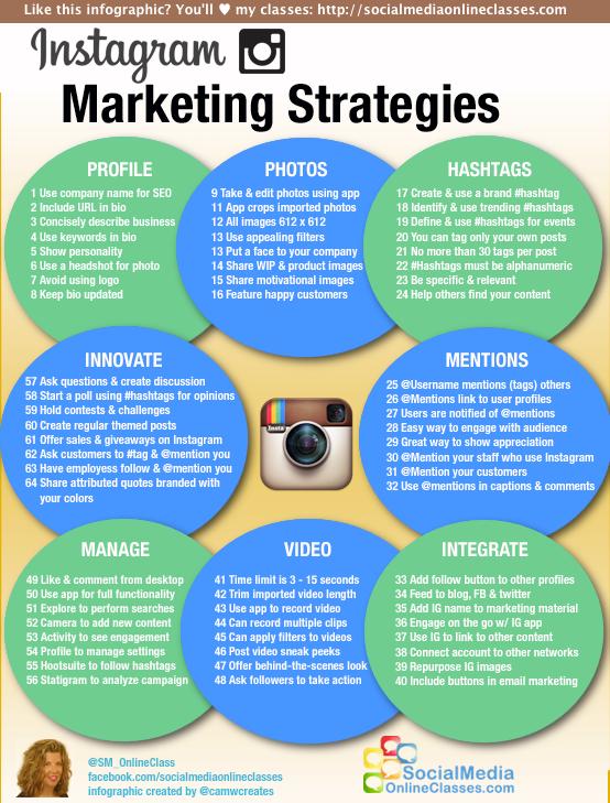 Ideas Campañas y Comunicación en Instagram