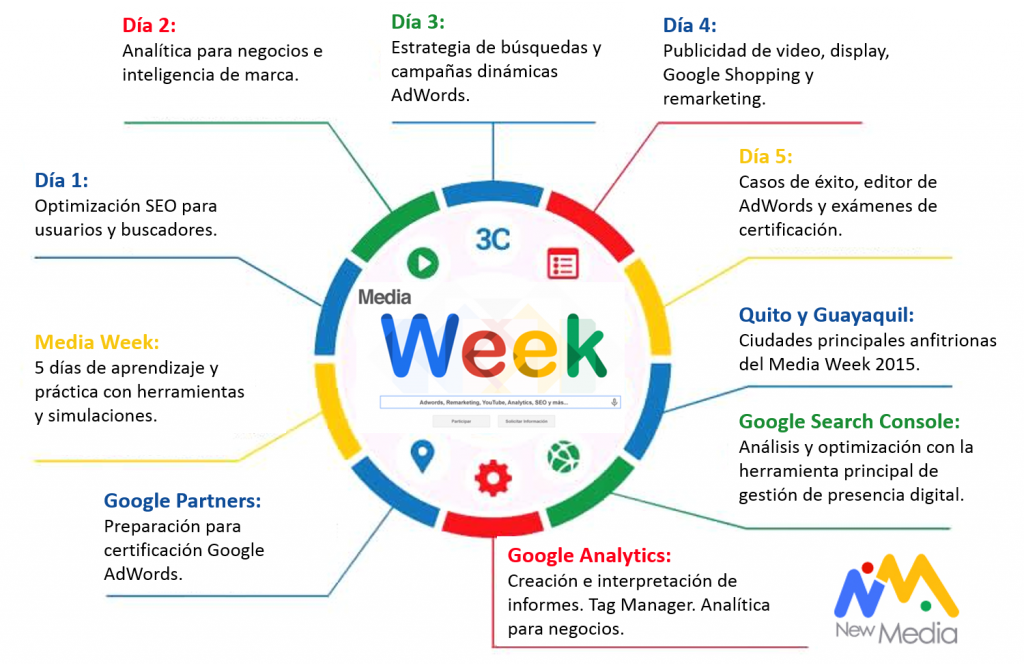 Google Media Week Ecuador