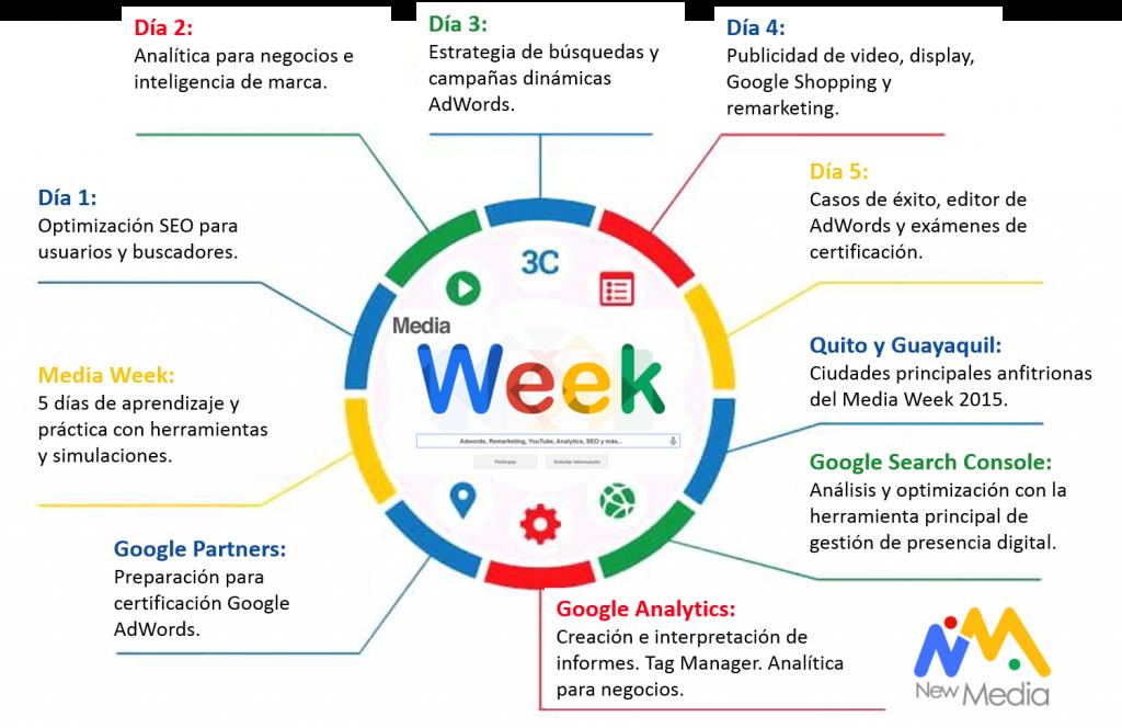 Google Media Week Ecuador