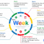 Media Week llega a Ecuador: 5 días de estrategia digital.