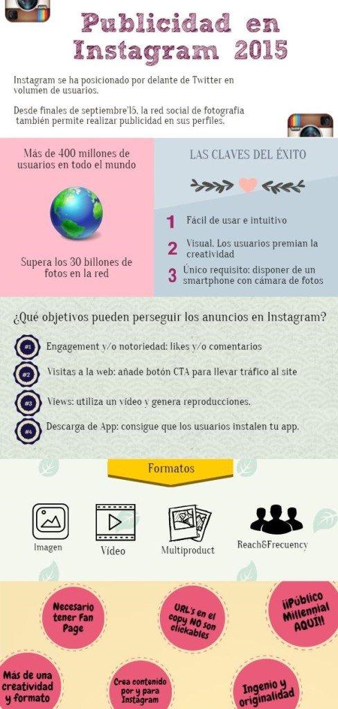 Infografía Publicidad Instagram 2015