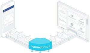 Connect Leads Ecuador