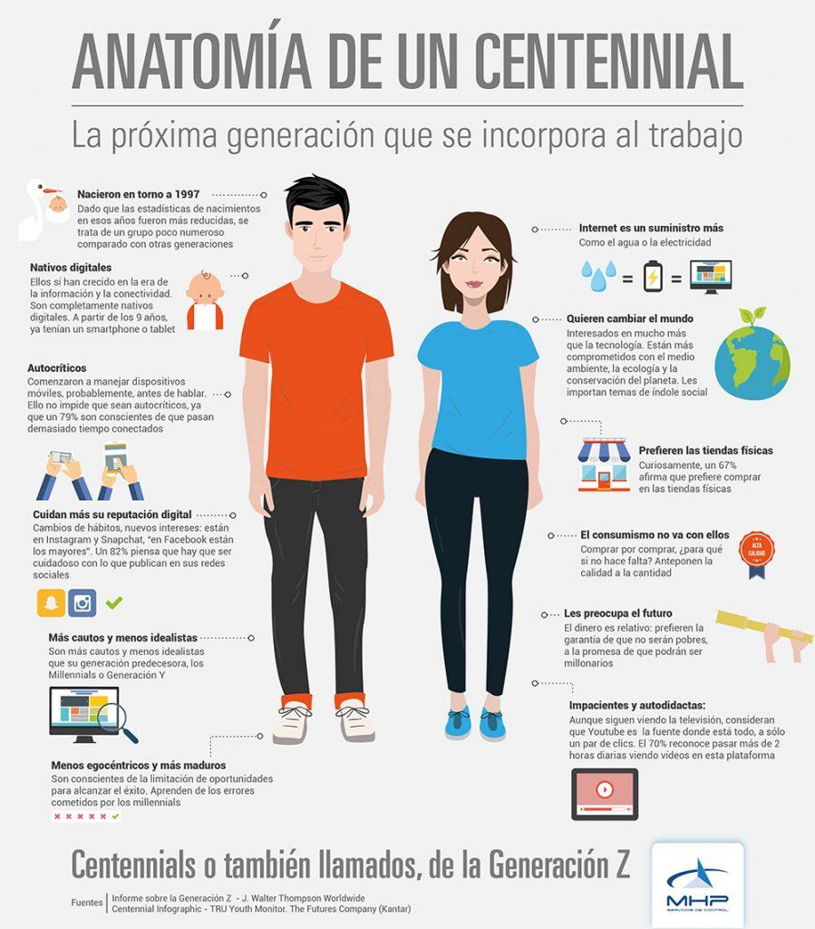 Cómo son los Centenials o Generación Z