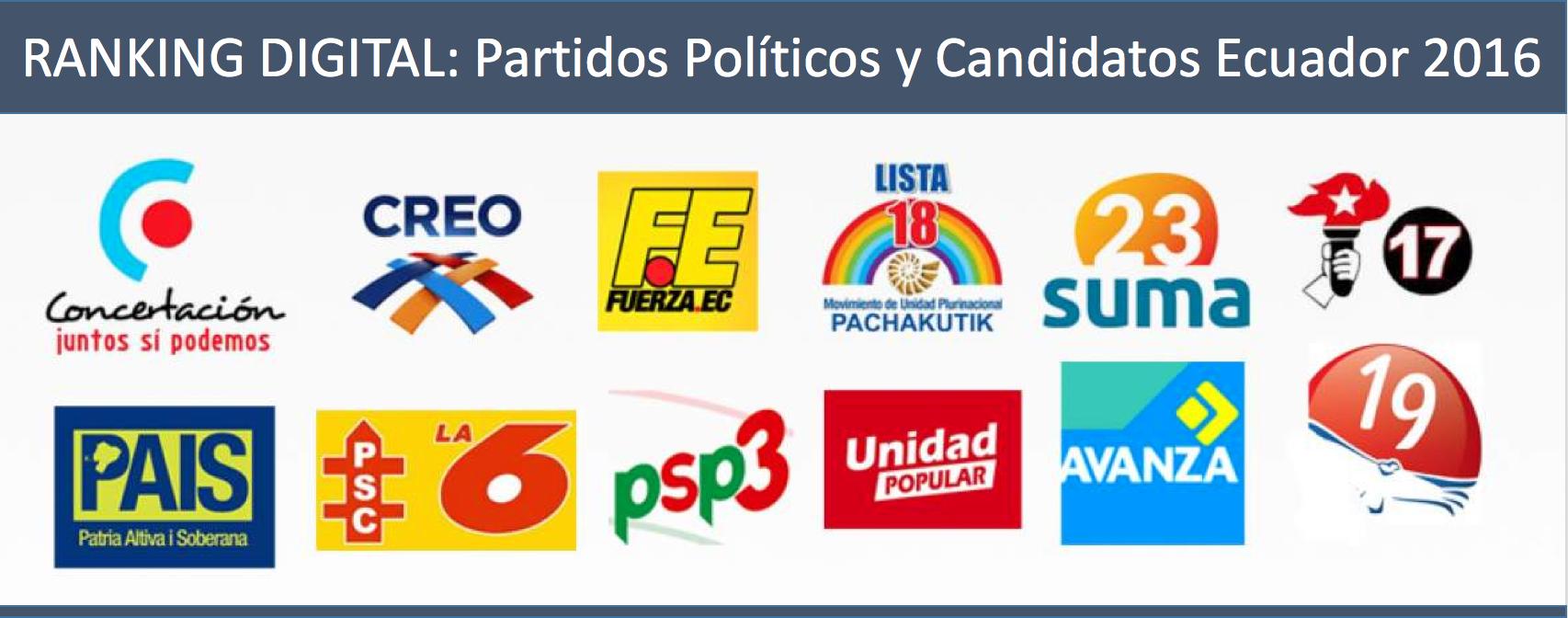 Ranking partidos políticos y candidatos Ecuador 2016