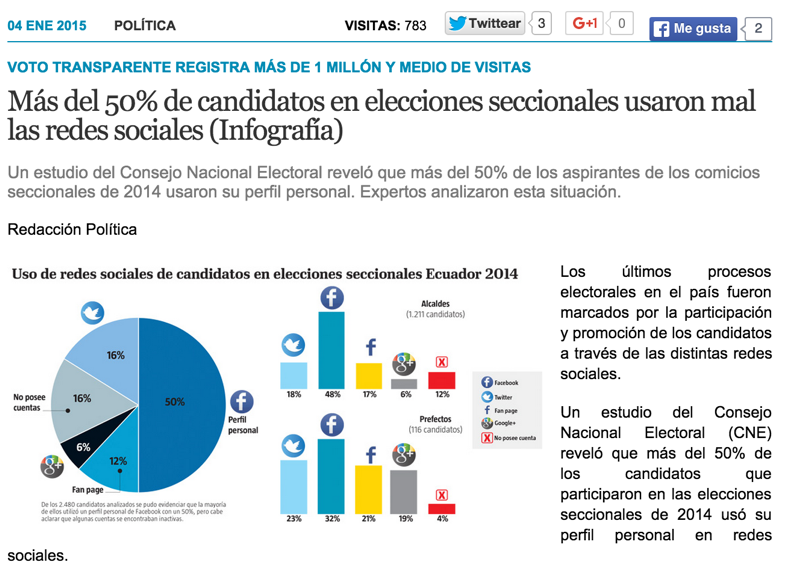 Noticia Mkt Politico