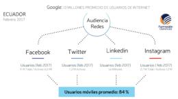 Usuarios de Internet en Ecuador