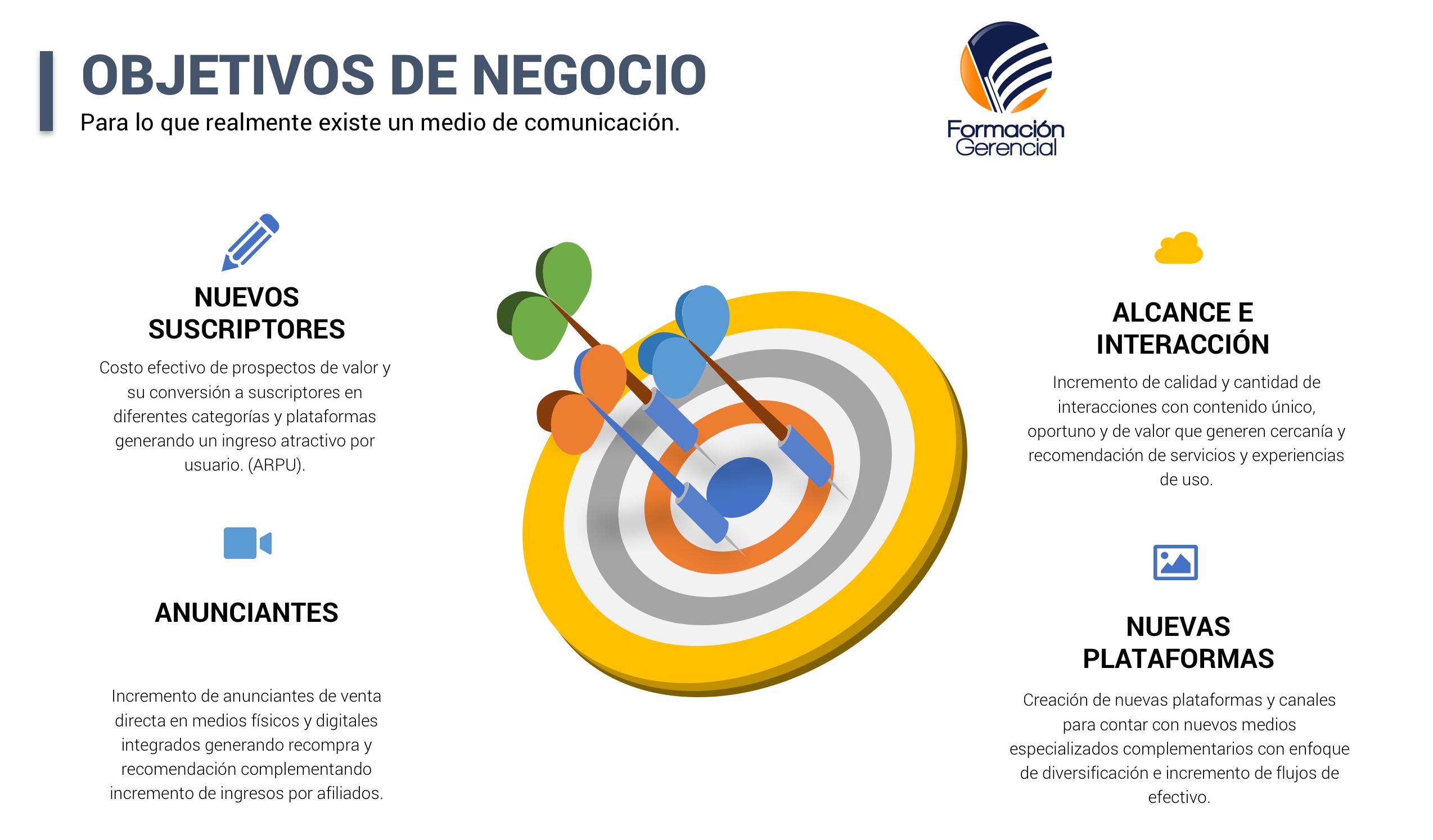 Objetivos Medios de Comunicación - Medios de comunicación en Ecuador
