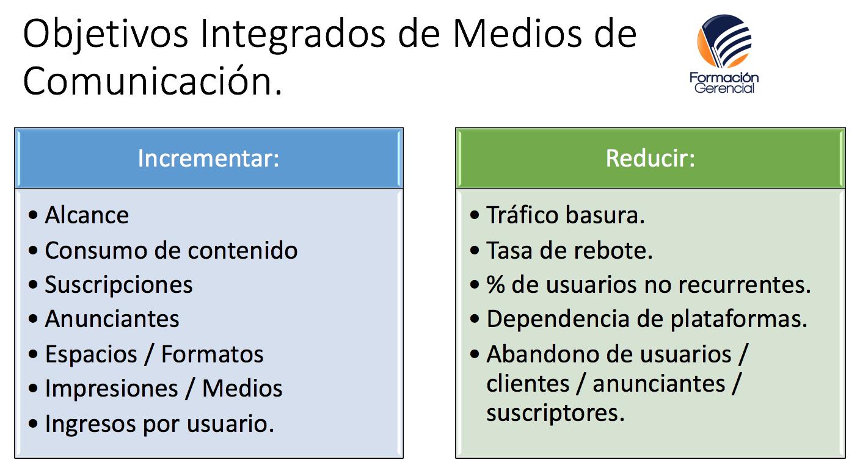 Objetivos Medios De Comunicación y KPIs - Medios de comunicación en Ecuador