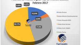 Fuentes de Tráfico Medios Ecuador 2017