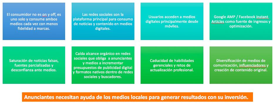 Medios de comunicación en Ecuador