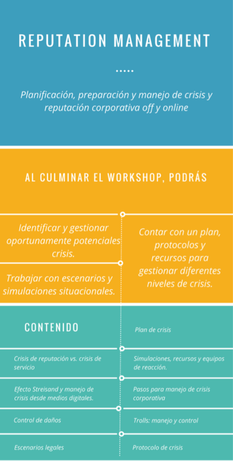 Workshop Reputation Management. Planificación, preparación y manejo de crisis y reputación corporativa.