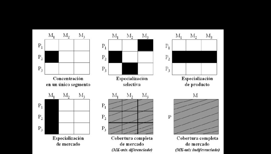 Selección de segmentos
