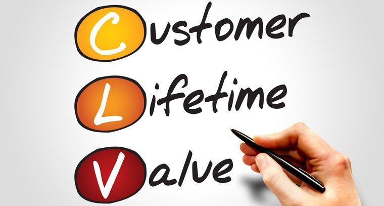Valor de Vida de Clientes LIVAROI