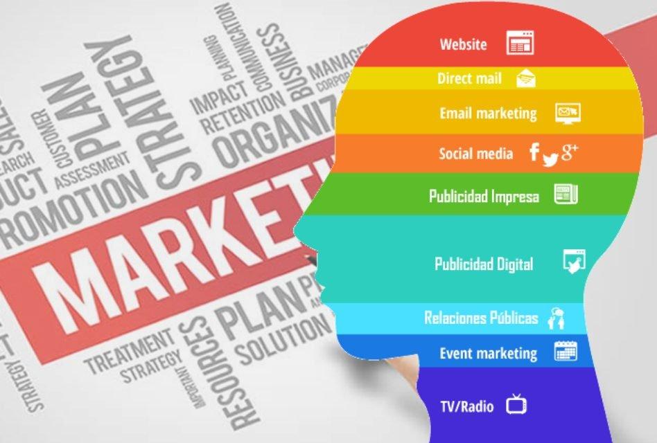 ¿Cuánto y cómo debo invertir en marketing?