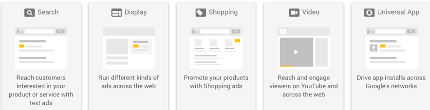 Objetivos Publicidad Google