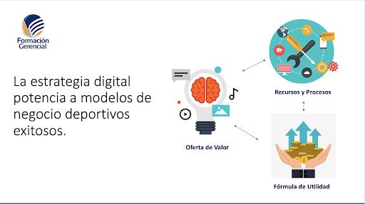 Estrategia digital potencia a modelos de negocio deportivos exitosos