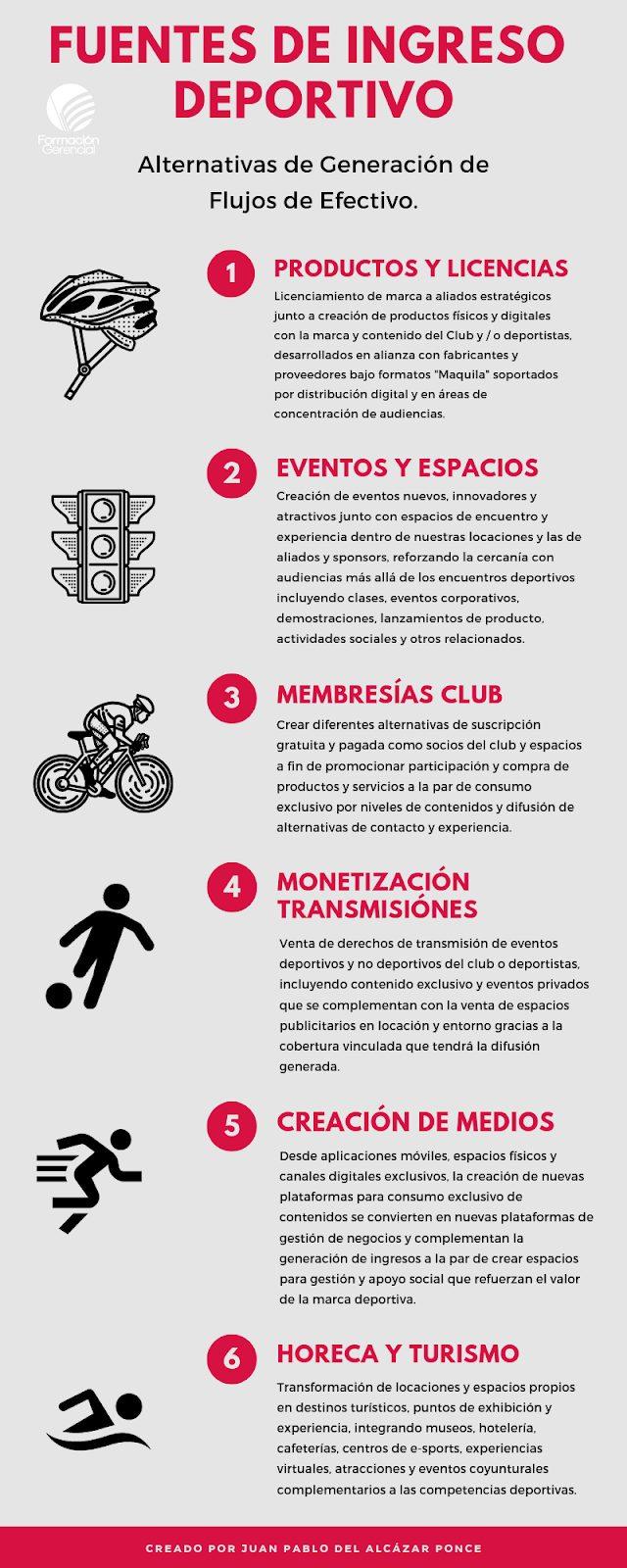 Fuentes de ingreso deportivo - Alternativas de generación de flujos de efectivo