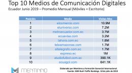 ranking digital medios de comunicación