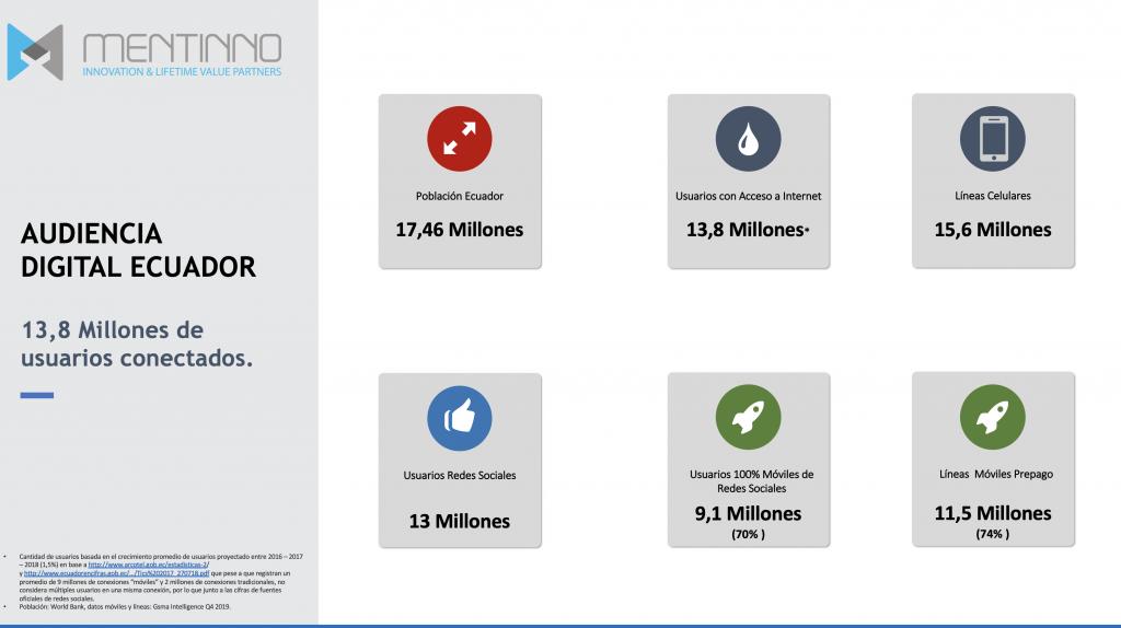 Usuarios Internet Ecuador Estadísticas