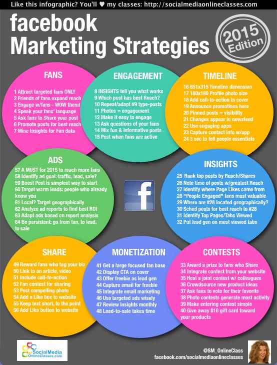 64 estrategias de marketing y comunicacion en facebook
