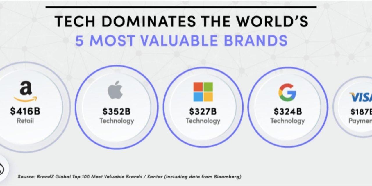 Infografía: Las 20 marcas tecnológicas más valiosas del mundo