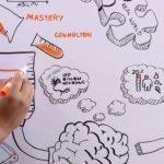 ¿Cómo aprendemos mejor?