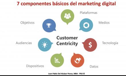 7 áreas de decisión y acción principales en marketing digital