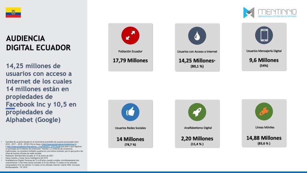 Cantidad, ubicación y perfil de usuarios digitales en Ecuador