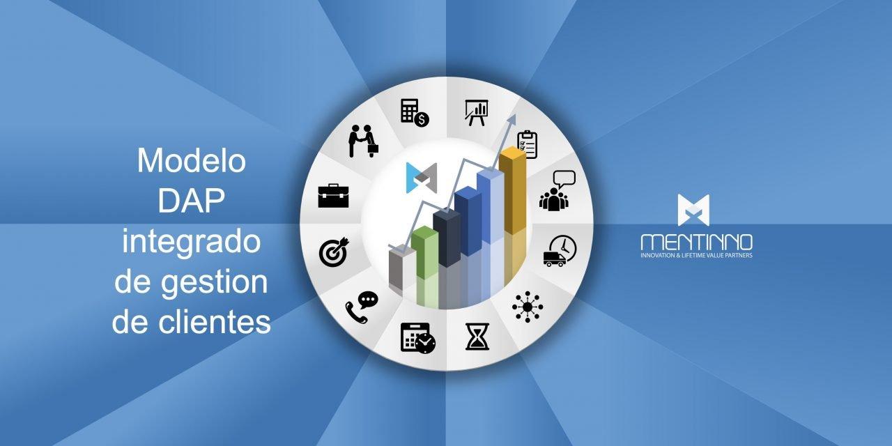 Modelo integrado de gestión de clientes y marketing