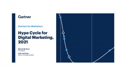 Innovaciones y difusión en marketing digital de Gartner en 2021